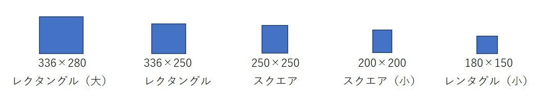 広告サイズの例